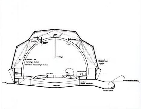 E.A.T. – Experiments in Art and Technology «Pepsi Pavilion for the Expo '70» | Cross Section of the Pavilion